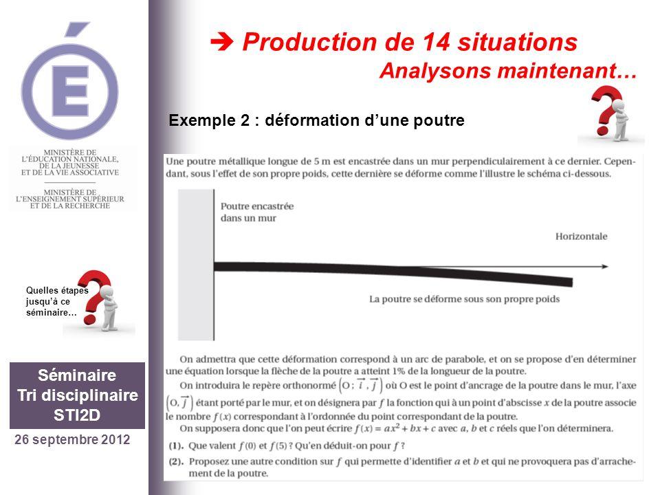 26 septembre 2012 Séminaire Tri disciplinaire STI2D Quelles étapes jusquà ce séminaire… Production de 14 situations Analysons maintenant… Exemple 2 :