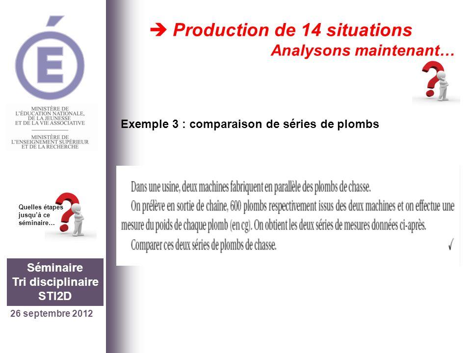 26 septembre 2012 Séminaire Tri disciplinaire STI2D Quelles étapes jusquà ce séminaire… Production de 14 situations Analysons maintenant… Exemple 3 : comparaison de séries de plombs
