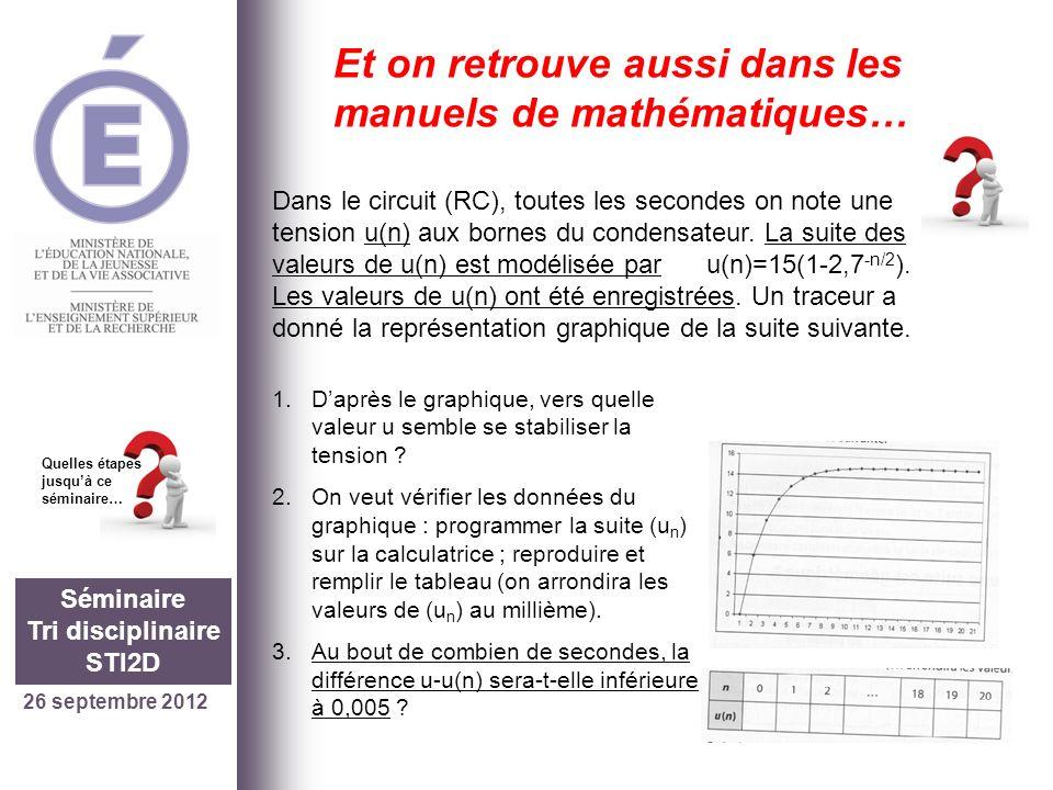 26 septembre 2012 Séminaire Tri disciplinaire STI2D Quelles étapes jusquà ce séminaire… Et on retrouve aussi dans les manuels de mathématiques… Dans le circuit (RC), toutes les secondes on note une tension u(n) aux bornes du condensateur.