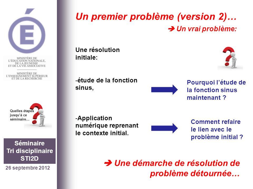 26 septembre 2012 Séminaire Tri disciplinaire STI2D Quelles étapes jusquà ce séminaire… Un premier problème (version 2)… Un vrai problème: Une résolut