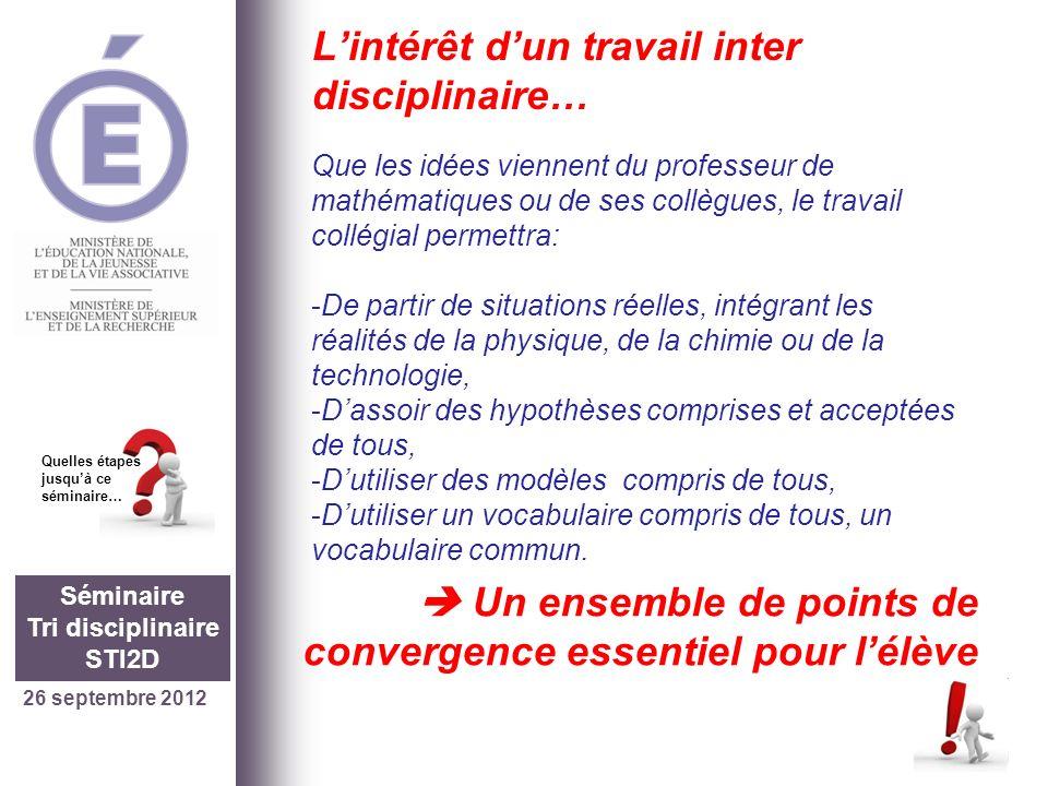 26 septembre 2012 Séminaire Tri disciplinaire STI2D Quelles étapes jusquà ce séminaire… Lintérêt dun travail inter disciplinaire… Que les idées vienne