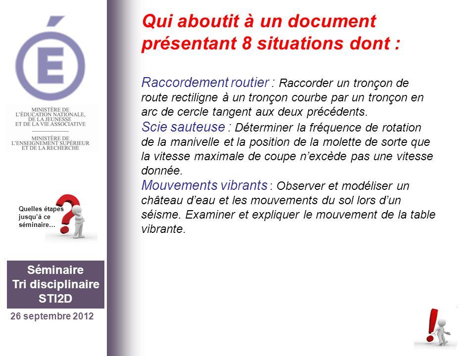 26 septembre 2012 Séminaire Tri disciplinaire STI2D Quelles étapes jusquà ce séminaire… Qui aboutit à un document présentant 8 situations dont : Racco