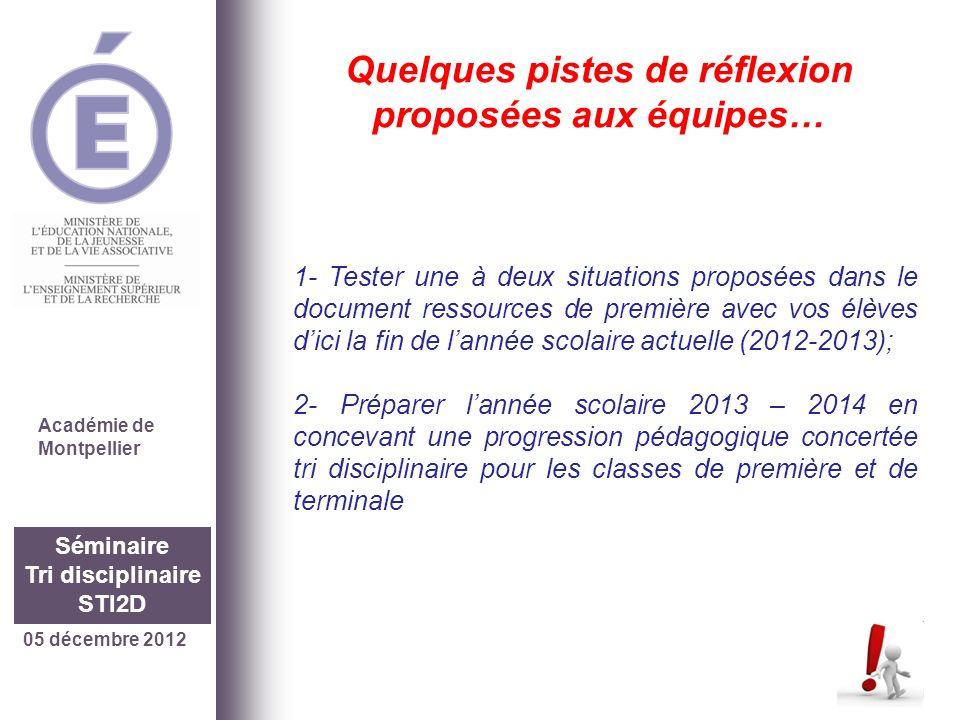 05 décembre 2012 Séminaire Tri disciplinaire STI2D Quelques pistes de réflexion proposées aux équipes… 1- Tester une à deux situations proposées dans