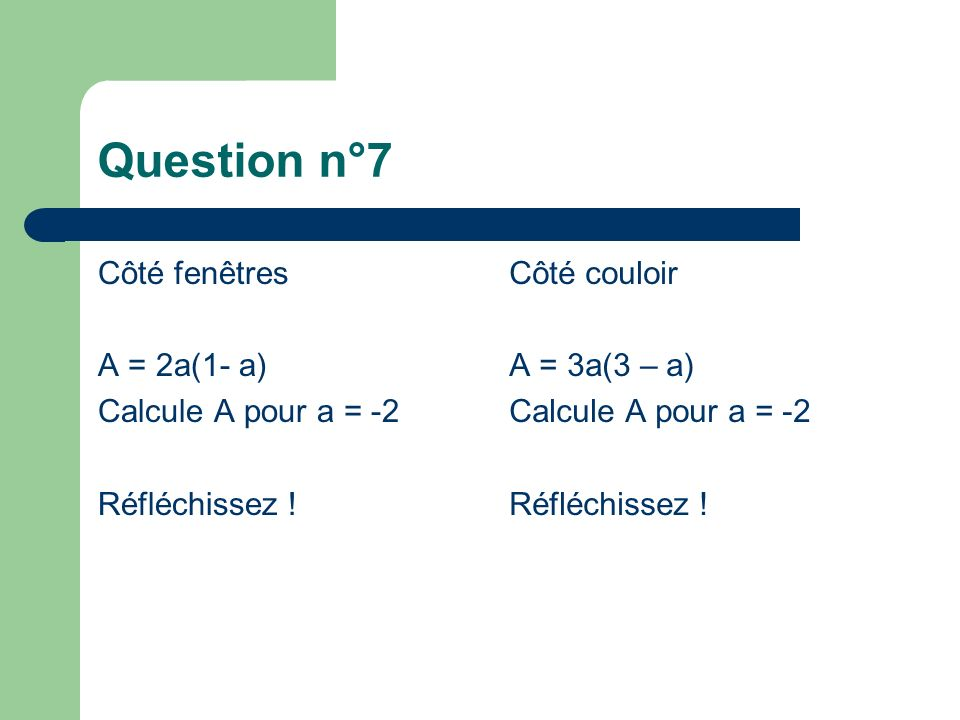 Question n°7 Côté fenêtres A = 2a(1- a) Calcule A pour a = -2 Réfléchissez .