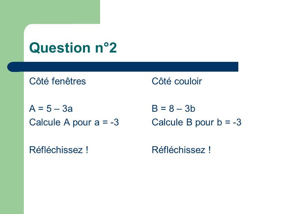Question n°2 Côté fenêtres A = 5 – 3a Calcule A pour a = -3 Réfléchissez .