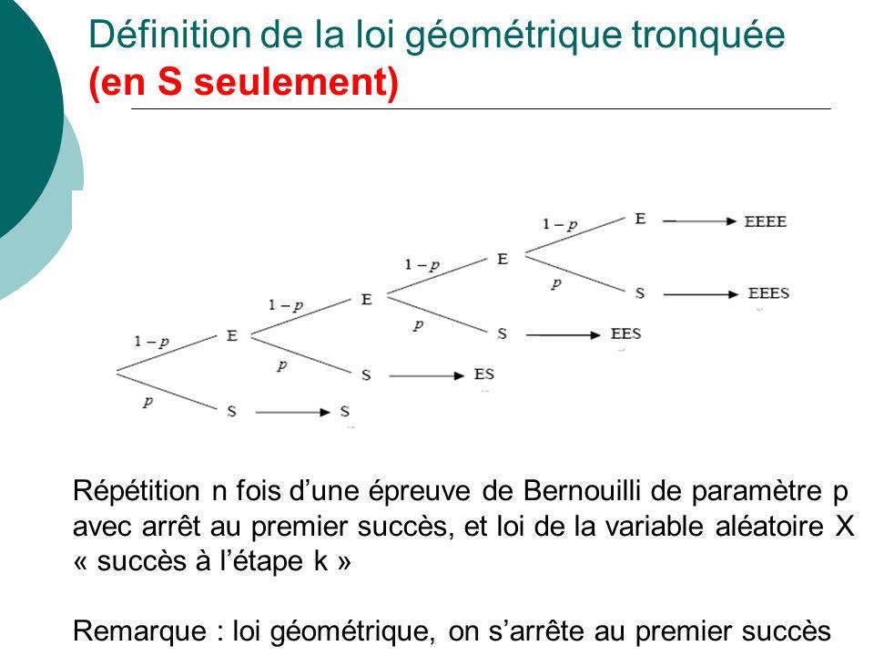 Définition de la loi géométrique tronquée (en S seulement) Répétition n fois dune épreuve de Bernouilli de paramètre p avec arrêt au premier succès, e