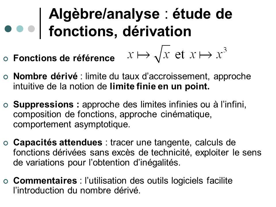 Algèbre/analyse : étude de fonctions, dérivation Fonctions de référence Nombre dérivé : limite du taux daccroissement, approche intuitive de la notion de limite finie en un point.