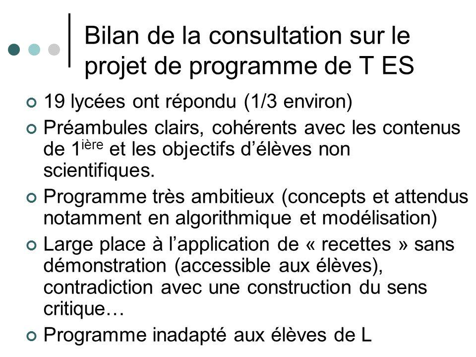 Bilan de la consultation sur le projet de programme de T ES 19 lycées ont répondu (1/3 environ) Préambules clairs, cohérents avec les contenus de 1 ière et les objectifs délèves non scientifiques.
