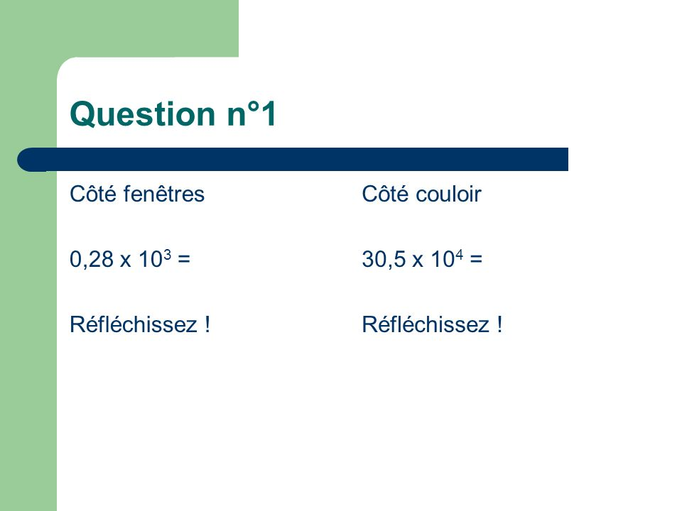 Question n°1 Côté fenêtres 0,28 x 10 3 = Réfléchissez ! Côté couloir 30,5 x 10 4 = Réfléchissez !
