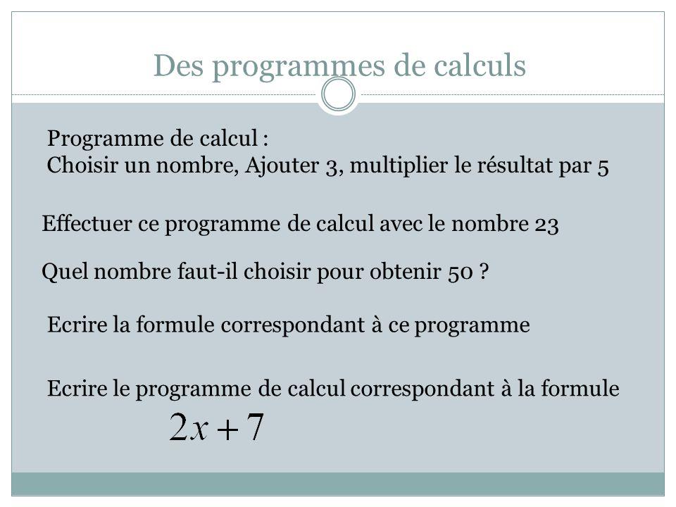 Des programmes de calculs Programme de calcul : Choisir un nombre, Ajouter 3, multiplier le résultat par 5 Effectuer ce programme de calcul avec le nombre 23 Quel nombre faut-il choisir pour obtenir 50 .