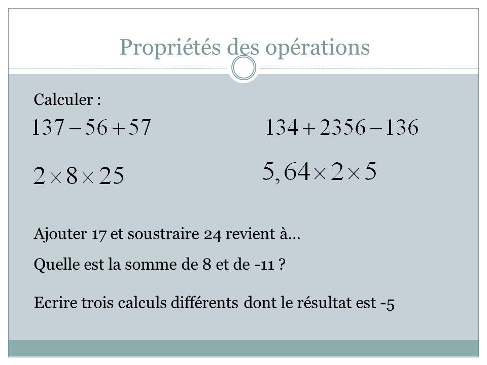 Propriétés des opérations Calculer : Ajouter 17 et soustraire 24 revient à… Ecrire trois calculs différents dont le résultat est -5 Quelle est la somme de 8 et de -11 ?