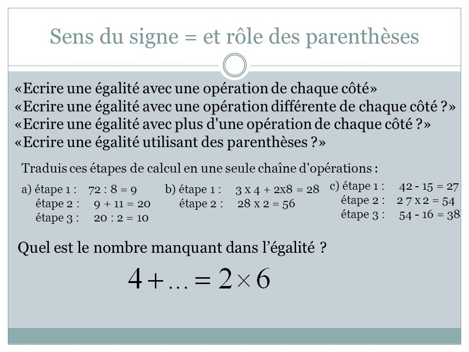 Sens du signe = et rôle des parenthèses «Ecrire une égalité avec une opération de chaque côté» «Ecrire une égalité avec une opération différente de chaque côté ?» «Ecrire une égalité avec plus d une opération de chaque côté ?» «Ecrire une égalité utilisant des parenthèses ?» Traduis ces étapes de calcul en une seule chaîne d opérations : b) étape 1 : 3 x 4 + 2x8 = 28 étape 2 : 28 x 2 = 56 c) étape 1 : 42 - 15 = 27 étape 2 : 2 7 x 2 = 54 étape 3 : 54 - 16 = 38 a) étape 1 : 72 : 8 = 9 étape 2 : 9 + 11 = 20 étape 3 : 20 : 2 = 10 Quel est le nombre manquant dans légalité ?