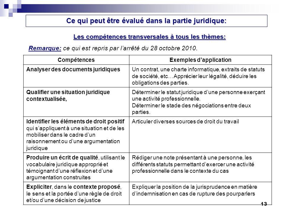 13 Ce qui peut être évalué dans la partie juridique: Les compétences transversales à tous les thèmes: Remarque: ce qui est repris par larrêté du 28 oc