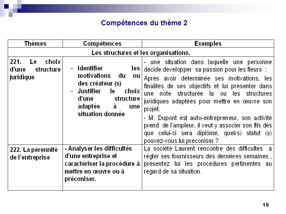 15 Compétences du thème 2