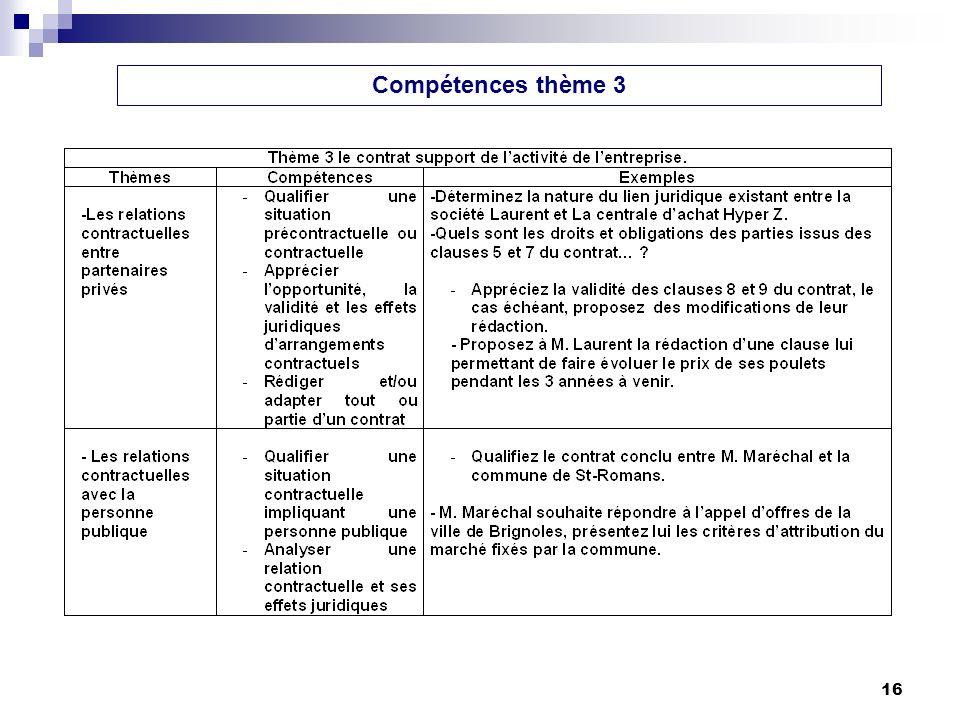 16 Compétences thème 3