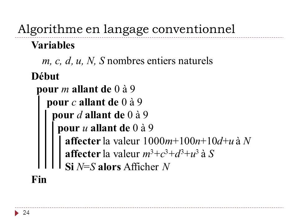 Algorithme en langage conventionnel 24 Variables m, c, d, u, N, S nombres entiers naturels Début pour m allant de 0 à 9 pour c allant de 0 à 9 pour d