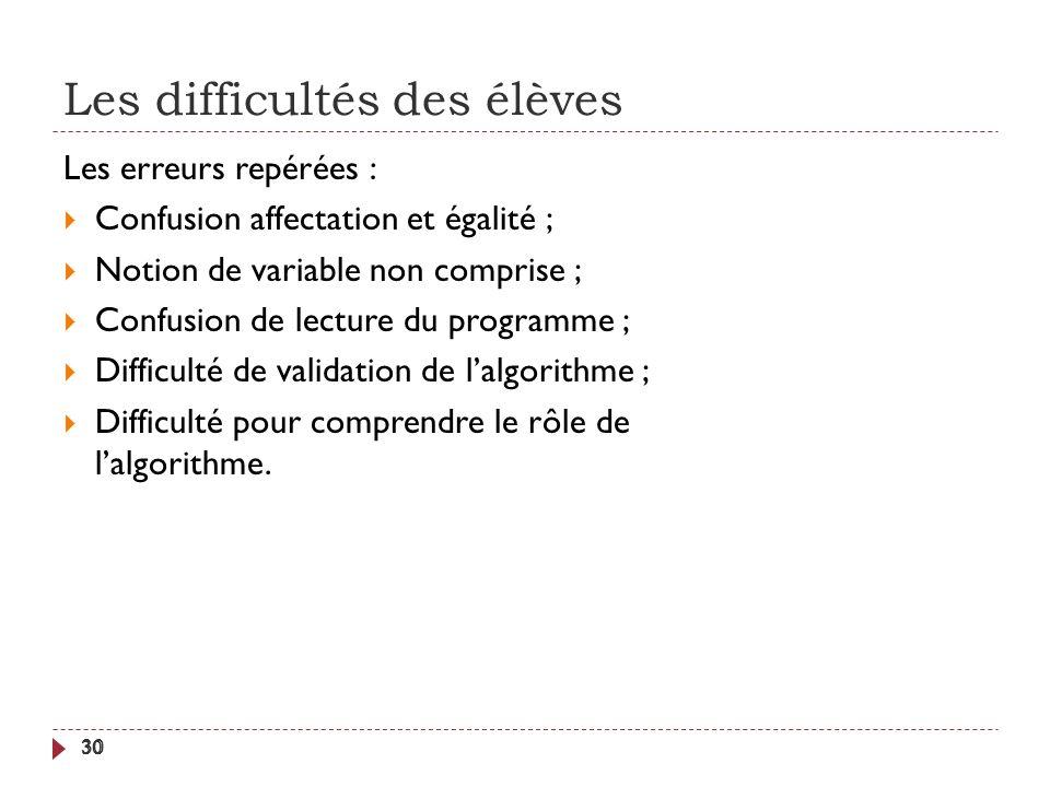 Les difficultés des élèves 30 Les erreurs repérées : Confusion affectation et égalité ; Notion de variable non comprise ; Confusion de lecture du prog