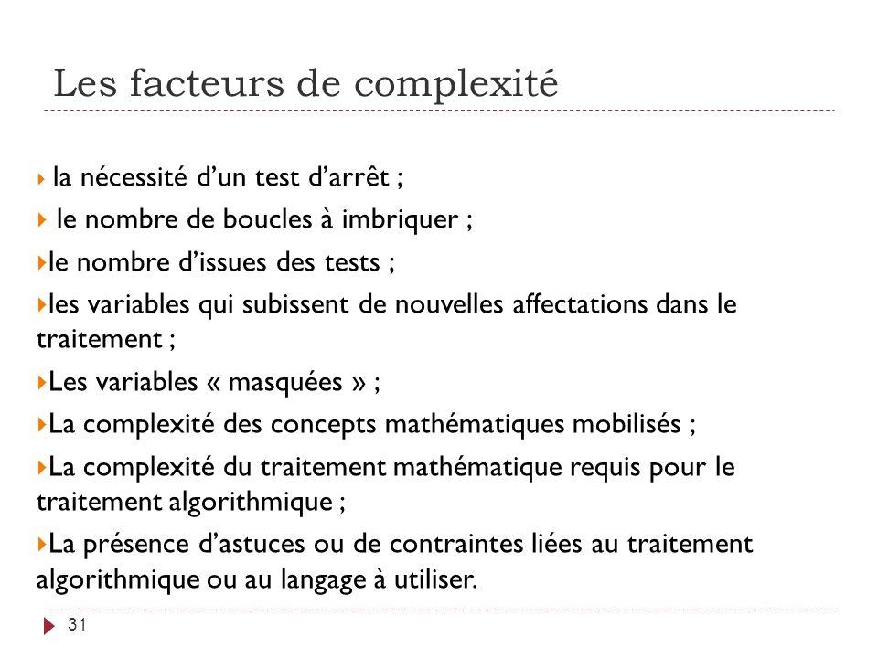Les facteurs de complexité 31 la nécessité dun test darrêt ; le nombre de boucles à imbriquer ; le nombre dissues des tests ; les variables qui subiss