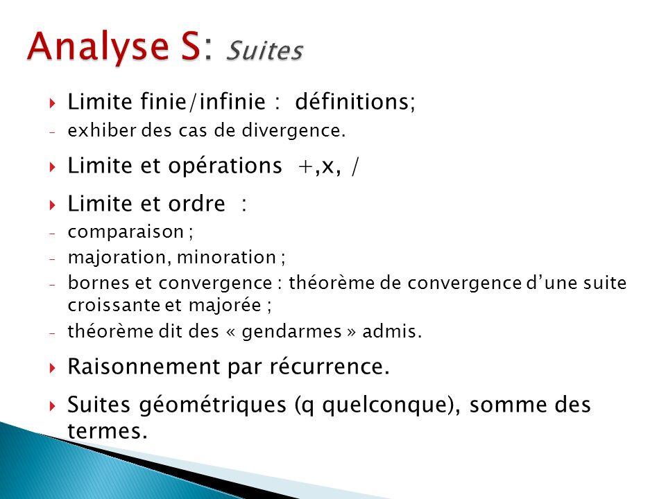 Limite finie/infinie : définitions; - exhiber des cas de divergence. Limite et opérations +,x, / Limite et ordre : - comparaison ; - majoration, minor