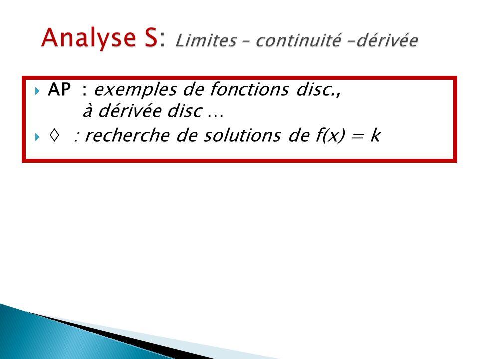 AP : exemples de fonctions disc., à dérivée disc … : recherche de solutions de f(x) = k