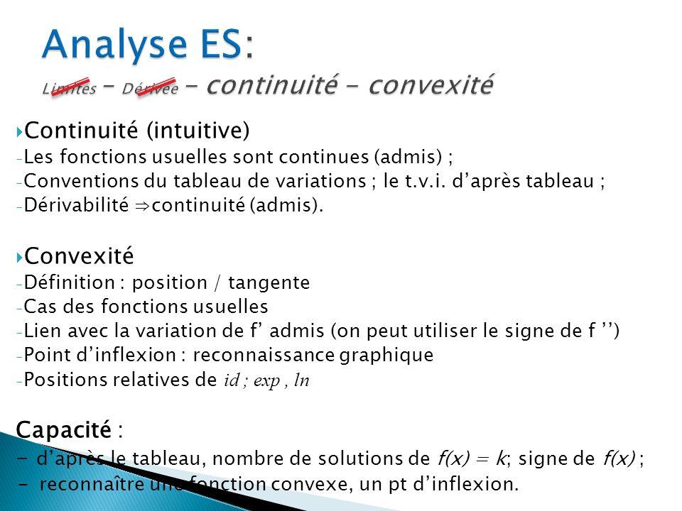 Continuité (intuitive) - Les fonctions usuelles sont continues (admis) ; - Conventions du tableau de variations ; le t.v.i. daprès tableau ; - Dérivab