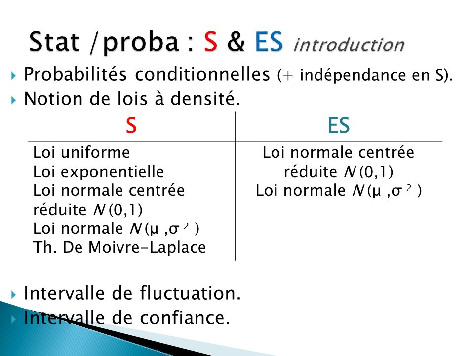 Probabilités conditionnelles (+ indépendance en S). Notion de lois à densité. Intervalle de fluctuation. Intervalle de confiance. SES Loi uniforme Loi