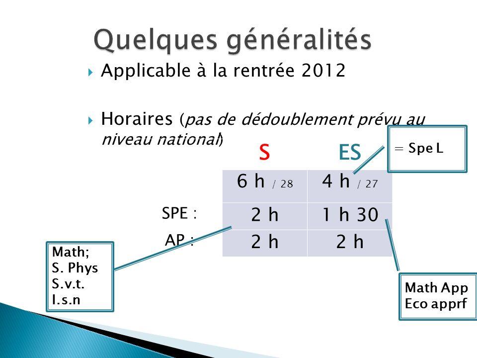 Applicable à la rentrée 2012 Horaires (pas de dédoublement prévu au niveau national) SES 6 h / 28 4 h / 27 SPE : 2 h1 h 30 AP : 2 h Math; S. Phys S.v.