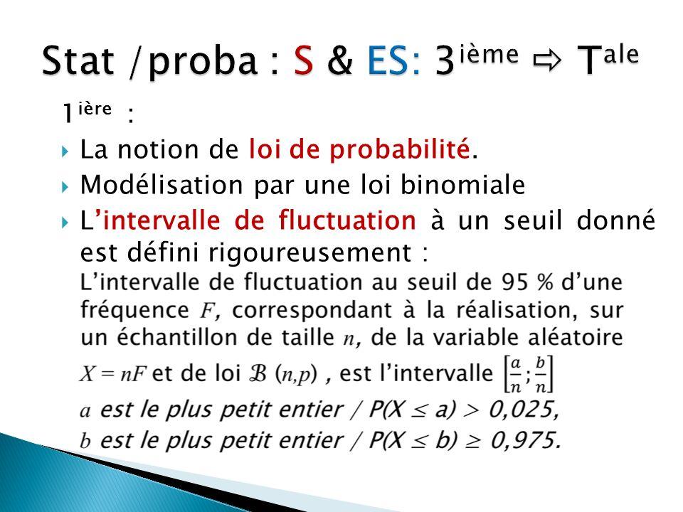 1 ière : La notion de loi de probabilité. Modélisation par une loi binomiale Lintervalle de fluctuation à un seuil donné est défini rigoureusement :