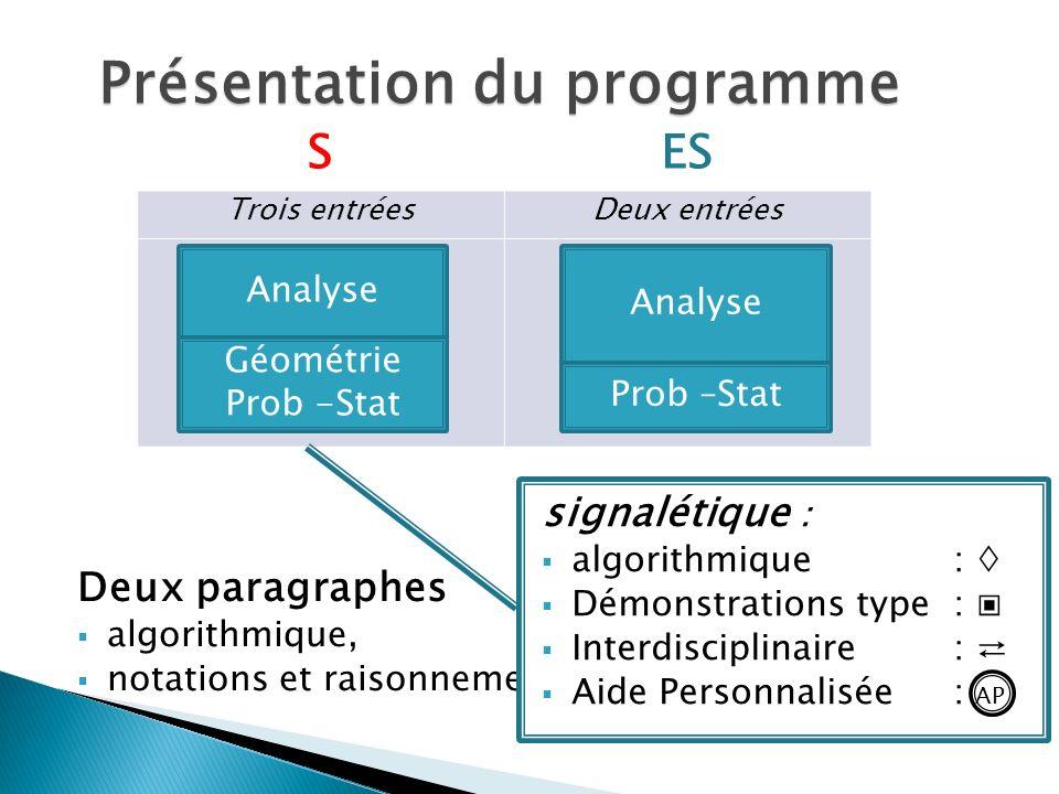 Continuité (intuitive) - Les fonctions usuelles sont continues (admis) ; - Conventions du tableau de variations ; le t.v.i.