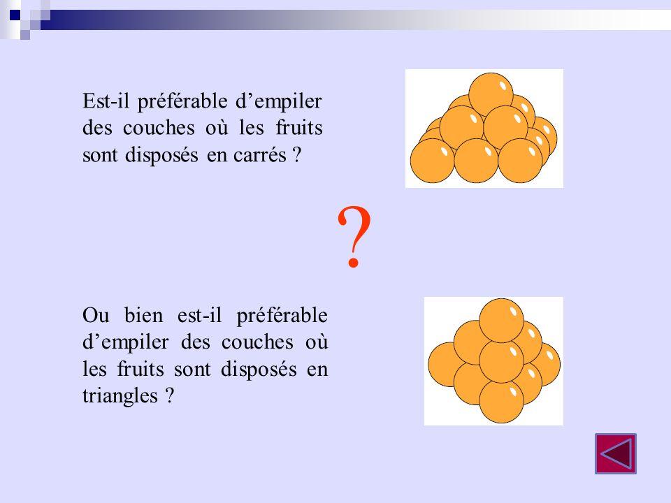 Est-il préférable dempiler des couches où les fruits sont disposés en carrés ? Ou bien est-il préférable dempiler des couches où les fruits sont dispo