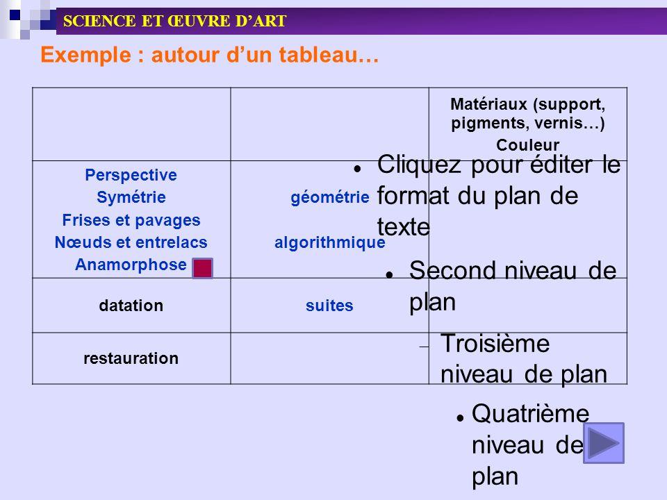 Cliquez pour éditer le format du plan de texte Second niveau de plan Troisième niveau de plan Quatrième niveau de plan Cinquièm e niveau de plan Sixiè