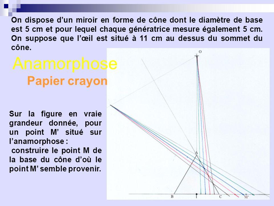 On dispose dun miroir en forme de cône dont le diamètre de base est 5 cm et pour lequel chaque génératrice mesure également 5 cm. On suppose que lœil