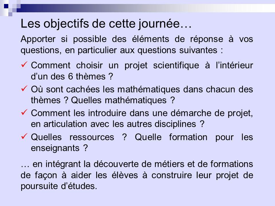 Les objectifs de cette journée… Comment choisir un projet scientifique à lintérieur dun des 6 thèmes ? Où sont cachées les mathématiques dans chacun d