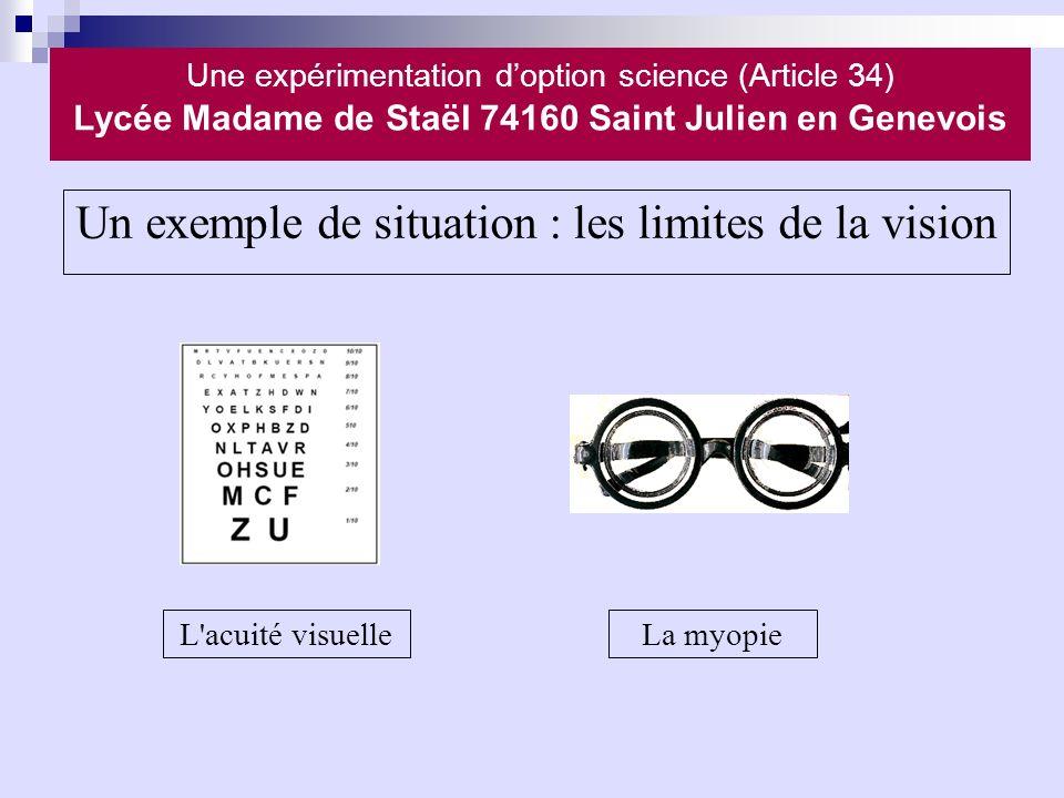 Un exemple de situation : les limites de la vision L'acuité visuelleLa myopie Une expérimentation doption science (Article 34) Lycée Madame de Staël 7