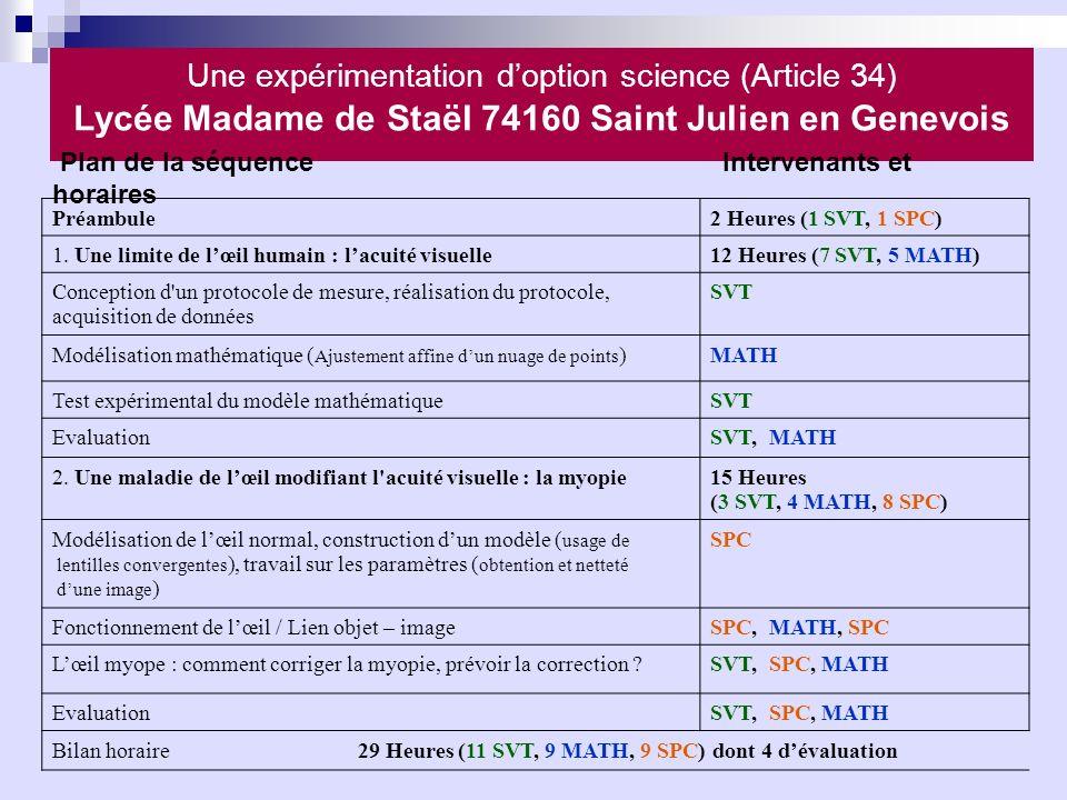 Préambule2 Heures (1 SVT, 1 SPC) 1. Une limite de lœil humain : lacuité visuelle12 Heures (7 SVT, 5 MATH) Conception d'un protocole de mesure, réalisa