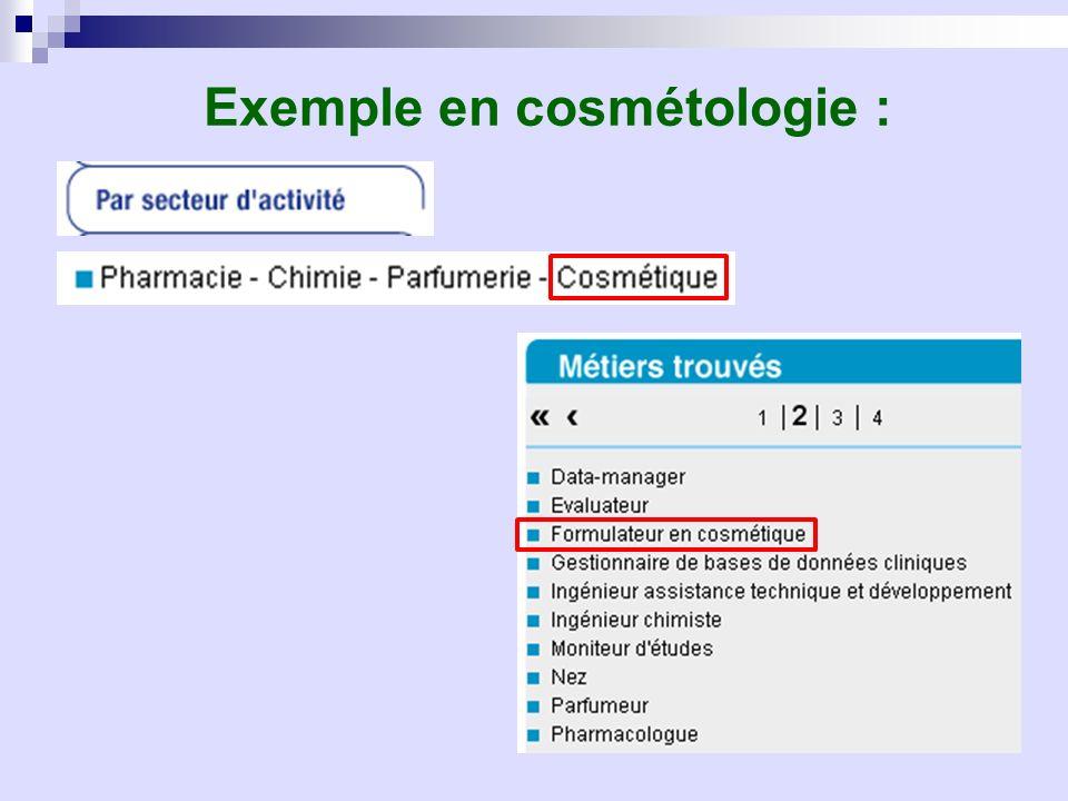 Exemple en cosmétologie :