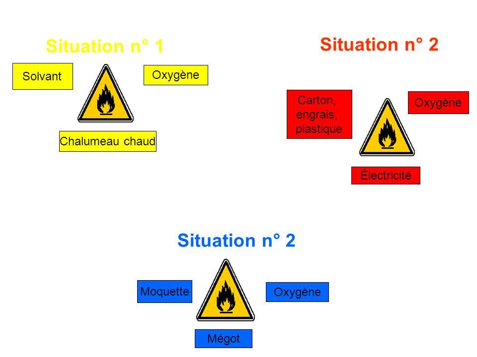Le triangle du feu nécessaire au démarrage de la combustion Produit qui brûle Entretient la combustion