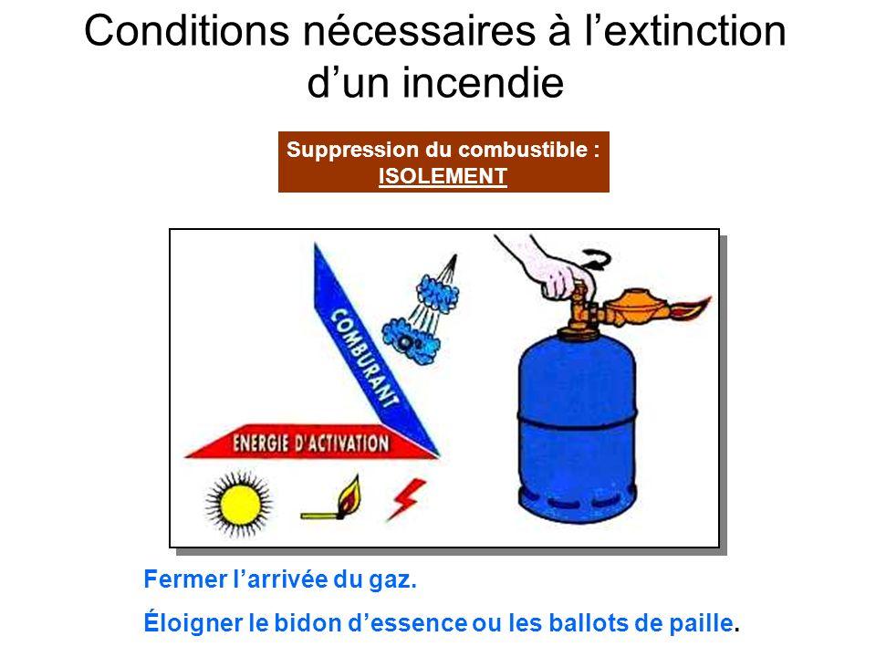 Oxygène Chalumeau chaud Solvant Carton, engrais, plastique Oxygène Électricité Situation n° 2 Situation n° 1 Oxygène Mégot Moquette Situation n° 2