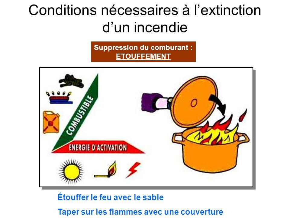 Conditions nécessaires à lextinction dun incendie Suppression du combustible : ISOLEMENT Fermer larrivée du gaz. Éloigner le bidon dessence ou les bal