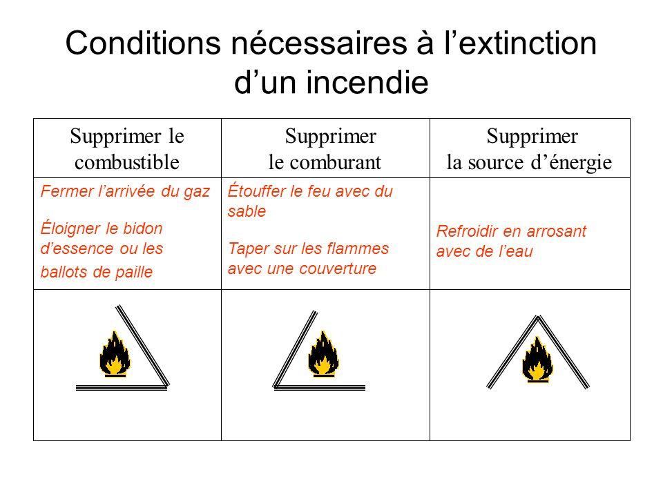 Conditions nécessaires à lextinction dun incendie Suppression de la source de chaleur : REFROIDISSEMENT Refroidir en arrosant avec de leau