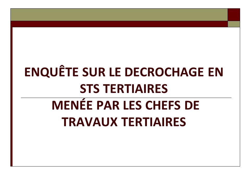 ENQUÊTE SUR LE DECROCHAGE EN STS TERTIAIRES MENÉE PAR LES CHEFS DE TRAVAUX TERTIAIRES