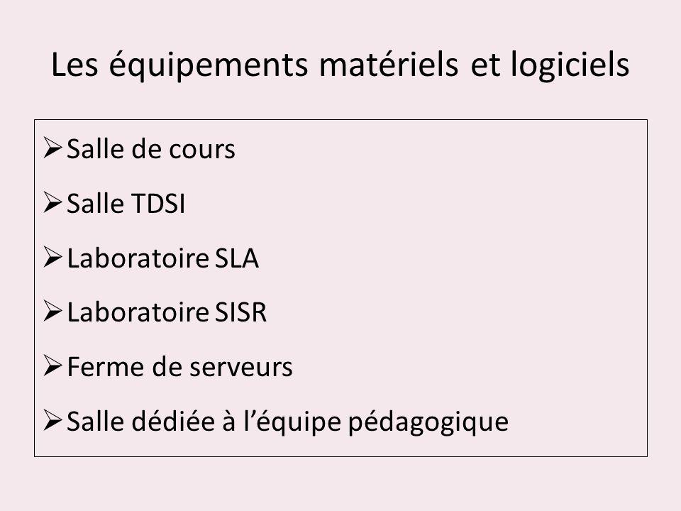 Les équipements matériels et logiciels Salle de cours Salle TDSI Laboratoire SLA Laboratoire SISR Ferme de serveurs Salle dédiée à léquipe pédagogique