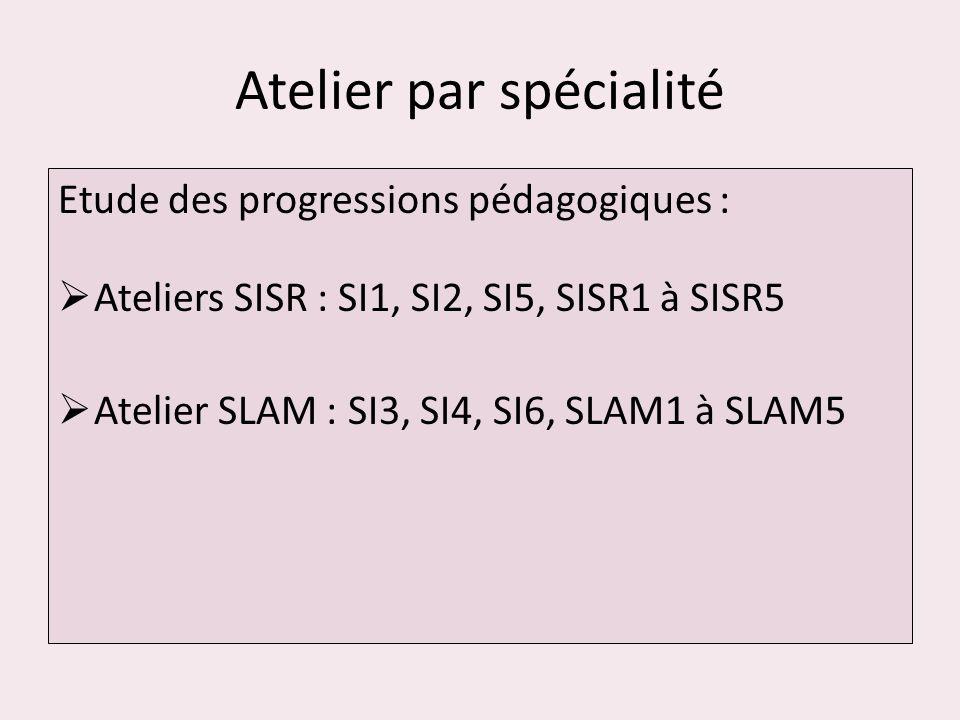 Atelier par spécialité Etude des progressions pédagogiques : Ateliers SISR : SI1, SI2, SI5, SISR1 à SISR5 Atelier SLAM : SI3, SI4, SI6, SLAM1 à SLAM5