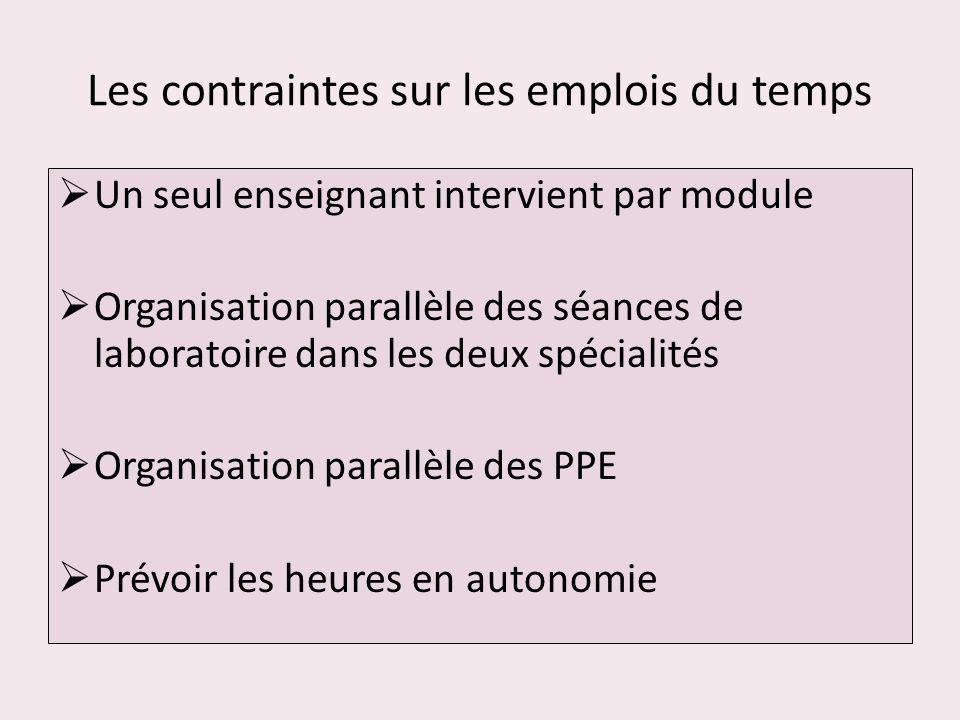 Les contraintes sur les emplois du temps Un seul enseignant intervient par module Organisation parallèle des séances de laboratoire dans les deux spéc