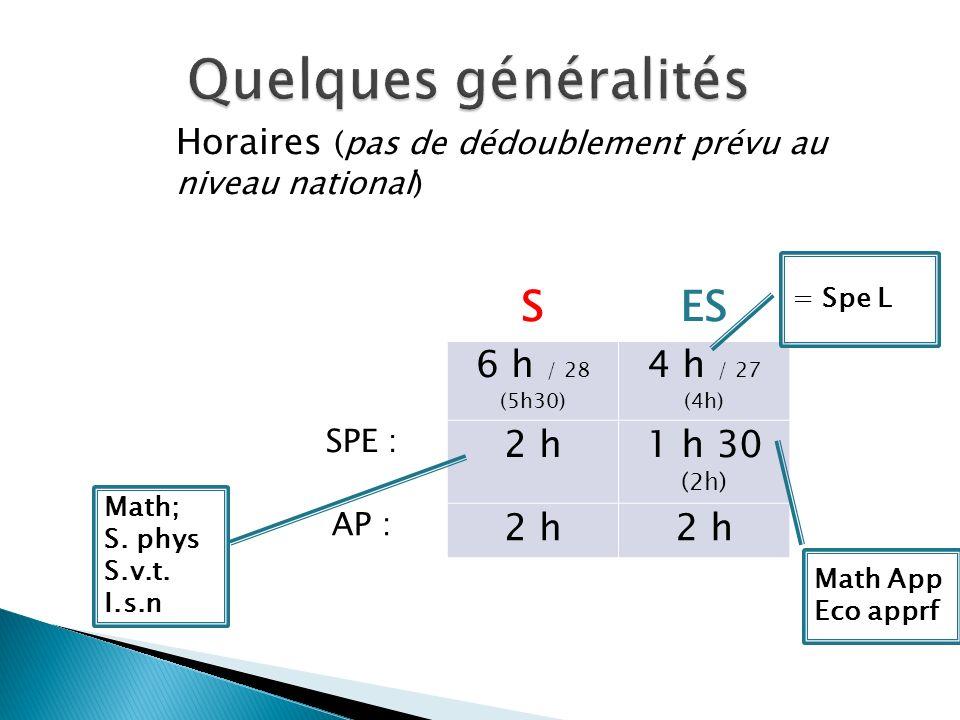 Le contenu à donner : Matrices carrées, matrices colonnes, matrices lignes : opérations.