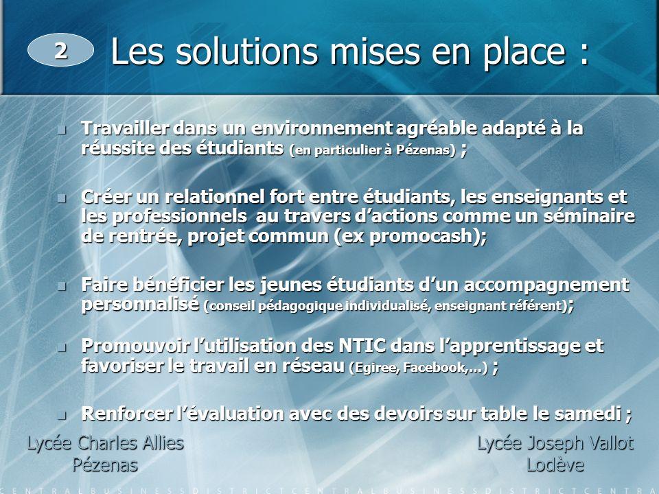 Les solutions mises en place : Les solutions mises en place : Travailler dans un environnement agréable adapté à la réussite des étudiants (en particu