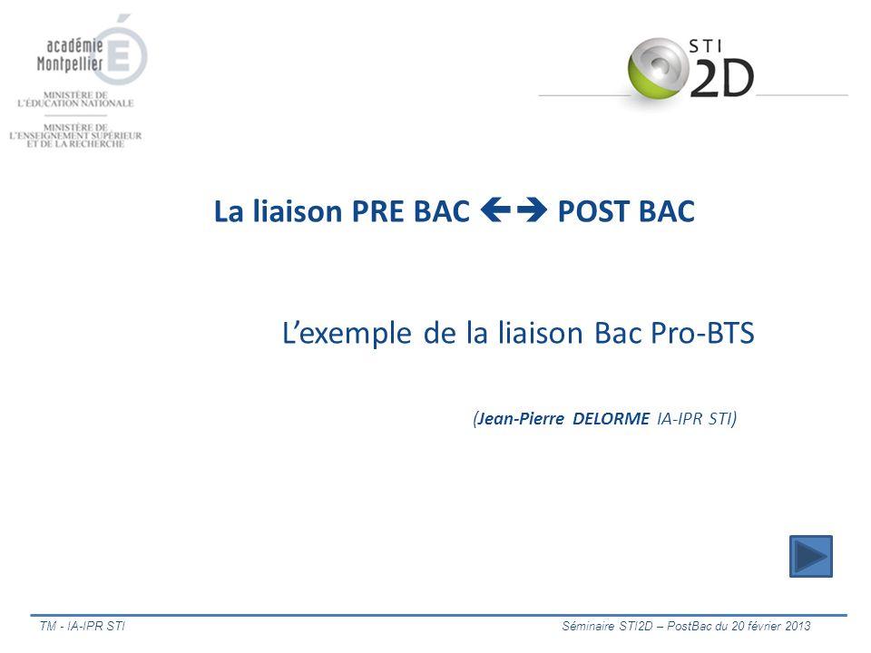 La liaison PRE BAC POST BAC Lexemple de la liaison Bac Pro-BTS (Jean-Pierre DELORME IA-IPR STI) TM - IA-IPR STI Séminaire STI2D – PostBac du 20 févrie