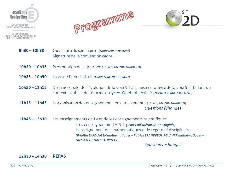 TM - IA-IPR STI Séminaire STI2D – PostBac du 20 février 2013 Lorganisation des enseignements et leurs contenus (Thierry MONIN IA-IPR STI) (daprès le diaporama de Dominique Taraud et Michel RAGE IGEN STI)