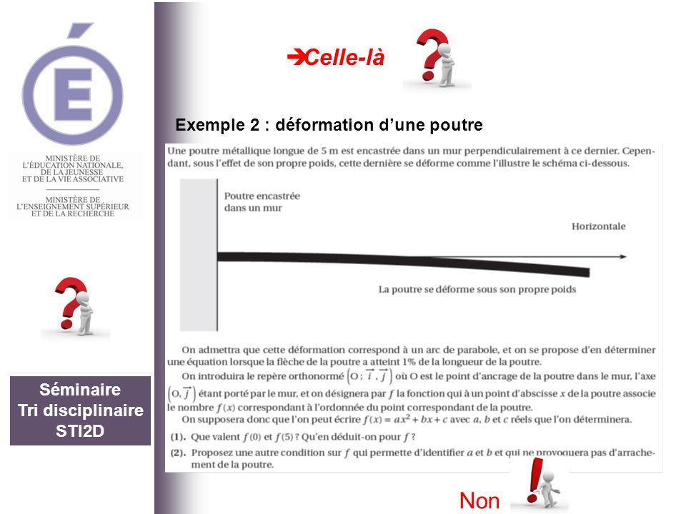 Séminaire Tri disciplinaire STI2D Celle-là Exemple 2 : déformation dune poutre Non