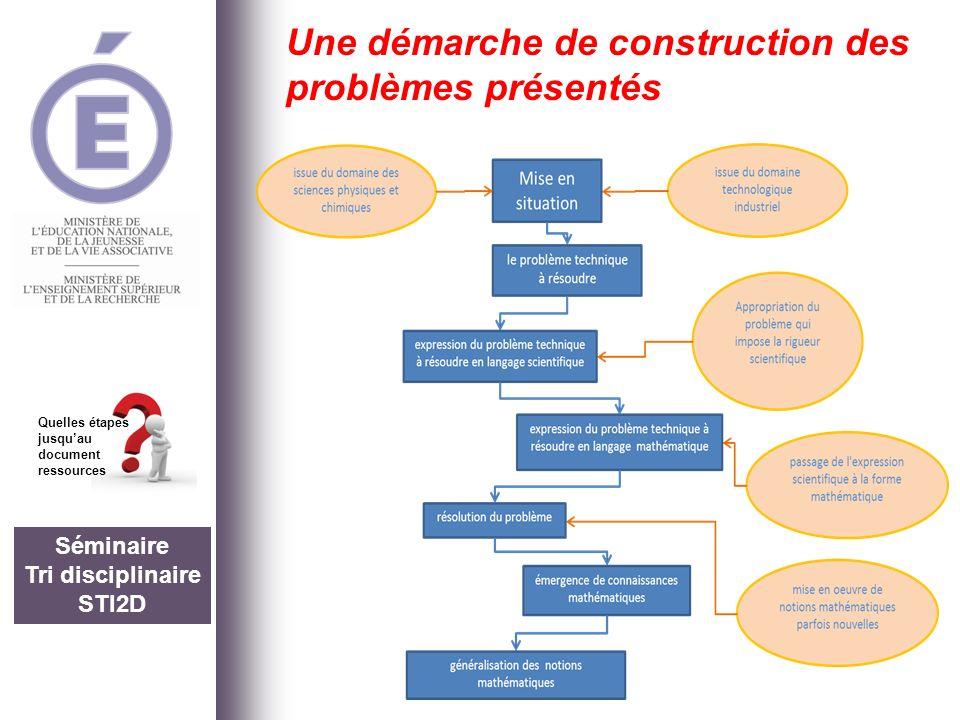 Séminaire Tri disciplinaire STI2D Quelles étapes jusquau document ressources Une démarche de construction des problèmes présentés